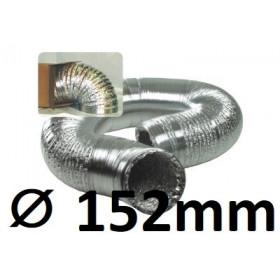 AluConnect 152mm (10mtr)