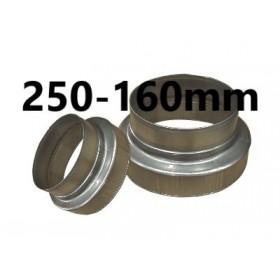 Réducteur 250mm-160mm