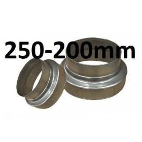 Réducteur 250mm-200mm