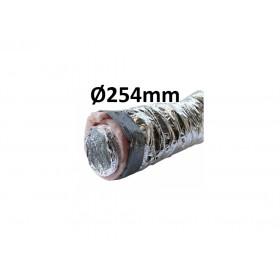 SonoConnect ø 254mm DEC (5mtr)