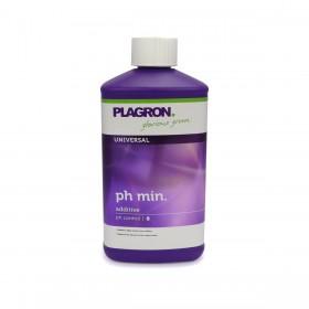 Solutions pH